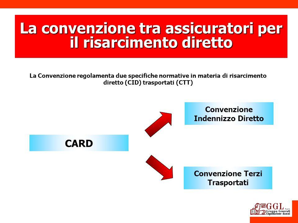 La Convenzione regolamenta due specifiche normative in materia di risarcimento diretto (CID) trasportati (CTT) La convenzione tra assicuratori per il