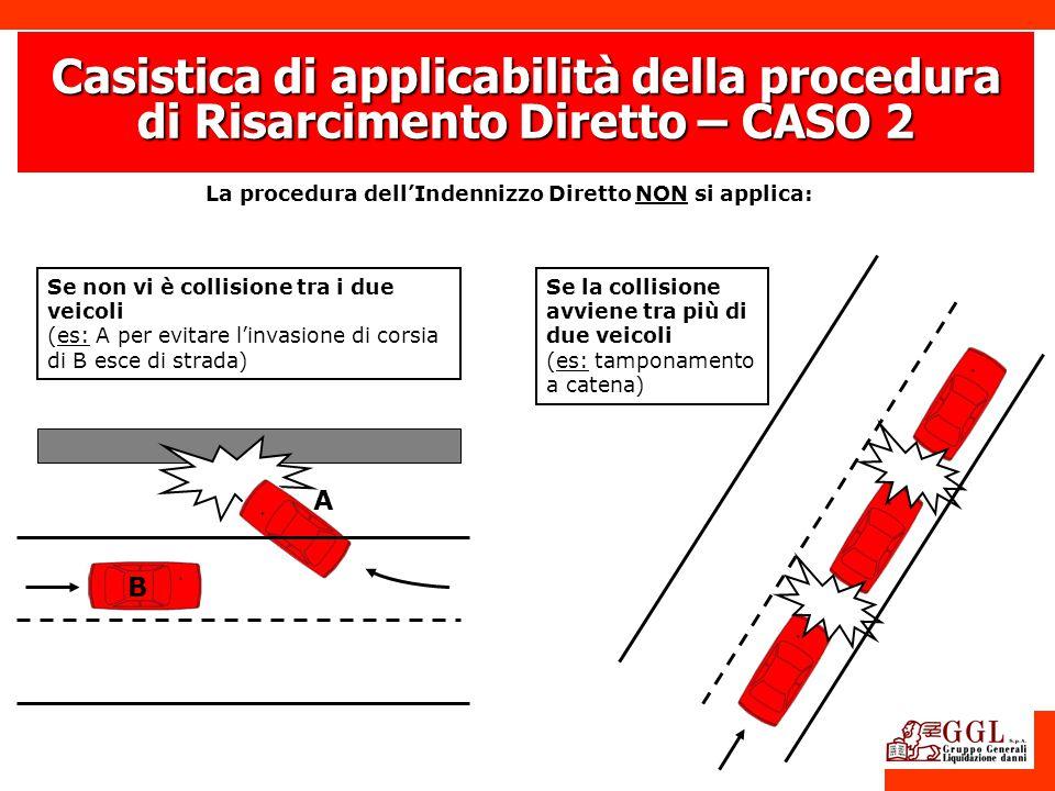 La procedura dellIndennizzo Diretto NON si applica: Casistica di applicabilità della procedura di Risarcimento Diretto – CASO 2 Se non vi è collisione