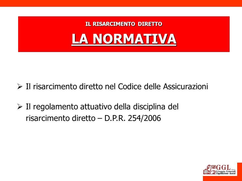 CONTESTAZIONE DEL DIRITTO AL RISARCIMENTO MANCATA OFFERTA MANCATO ACCORDO ASSICURATO: AZIONE DIRETTA COMPAGNIA DELLASSICURATO Lart.