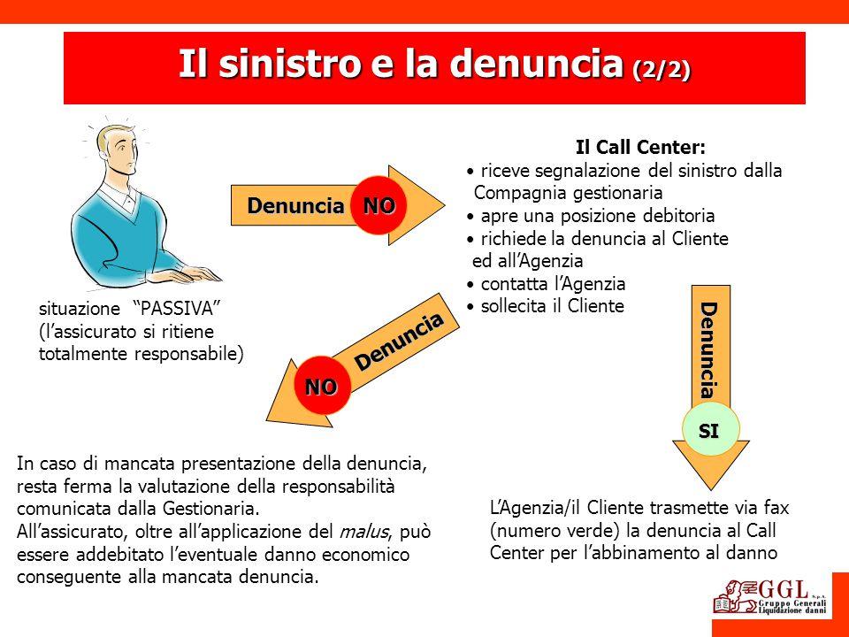 Il Call Center: riceve segnalazione del sinistro dalla Compagnia gestionaria apre una posizione debitoria richiede la denuncia al Cliente ed allAgenzi