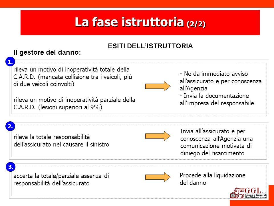 La fase istruttoria (2/2) ESITI DELLISTRUTTORIA rileva un motivo di inoperatività totale della C.A.R.D. (mancata collisione tra i veicoli, più di due