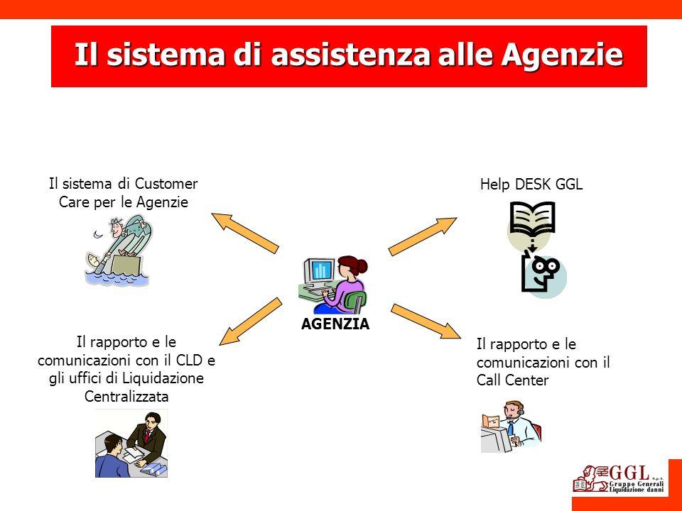 Il sistema di assistenza alle Agenzie AGENZIA Help DESK GGL Il rapporto e le comunicazioni con il Call Center Il rapporto e le comunicazioni con il CL
