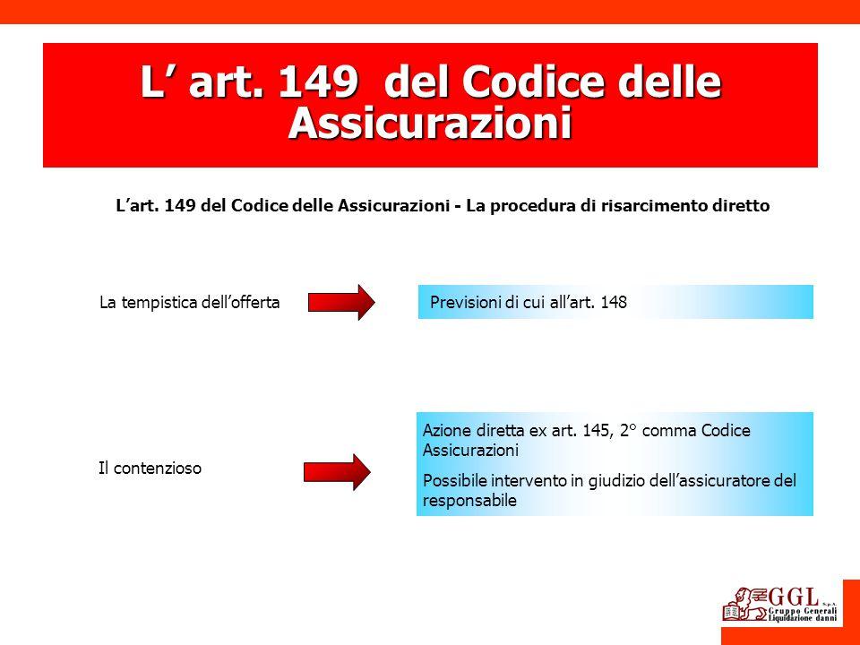 L art. 149 del Codice delle Assicurazioni Lart. 149 del Codice delle Assicurazioni - La procedura di risarcimento diretto La tempistica dellofferta Pr