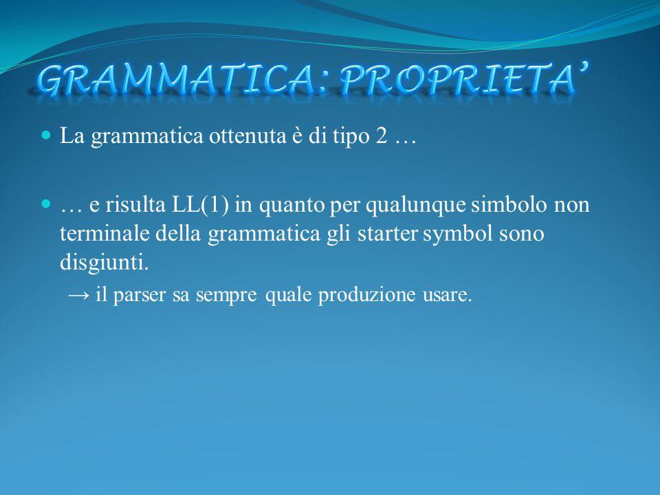 La grammatica ottenuta è di tipo 2 … … e risulta LL(1) in quanto per qualunque simbolo non terminale della grammatica gli starter symbol sono disgiunt