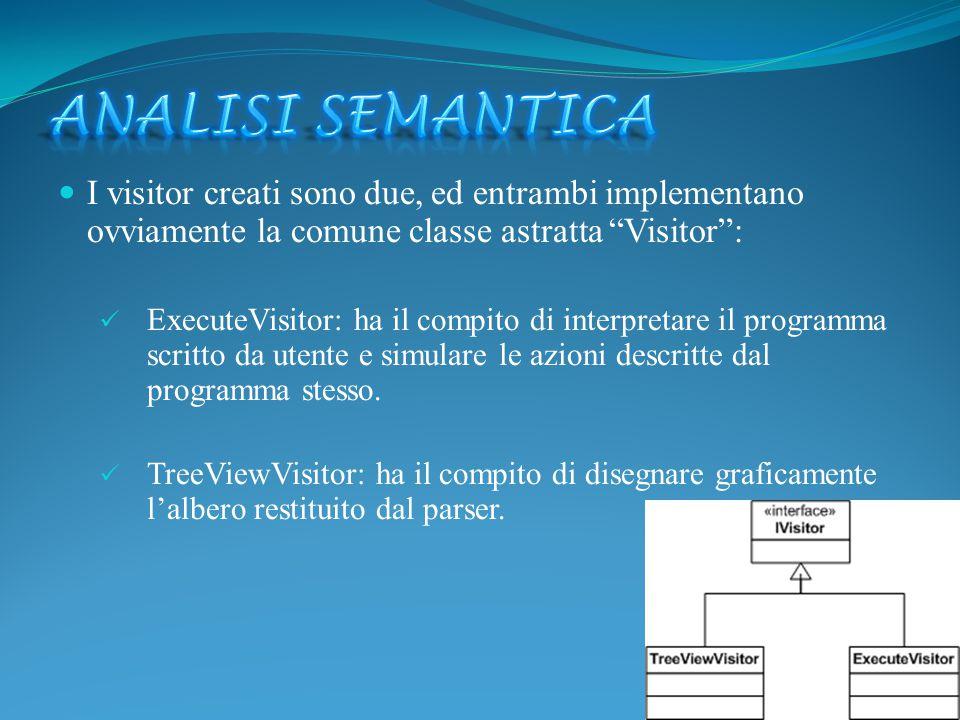 I visitor creati sono due, ed entrambi implementano ovviamente la comune classe astratta Visitor: ExecuteVisitor: ha il compito di interpretare il pro