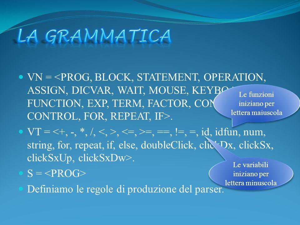 VN =. VT =, =, ==, !=, =, id, idfun, num, string, for, repeat, if, else, doubleClick, clickDx, clickSx, clickSxUp, clickSxDw>. S = Definiamo le regole