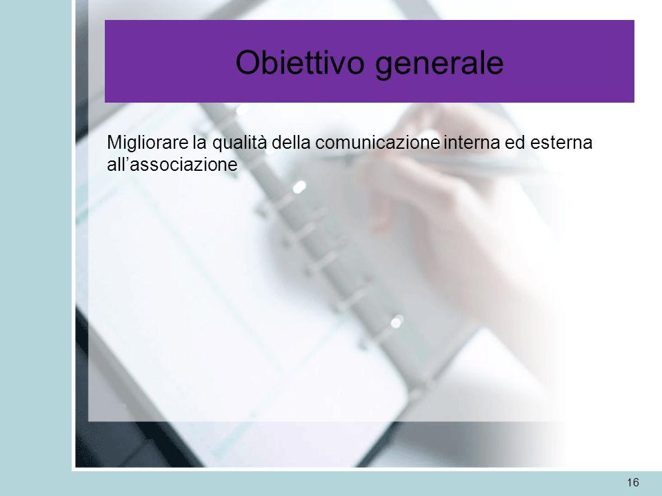 Obiettivo generale 16 Migliorare la qualità della comunicazione interna ed esterna allassociazione