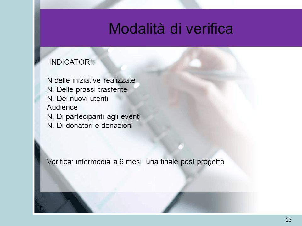Modalità di verifica 23 INDICATORI: N delle iniziative realizzate N.