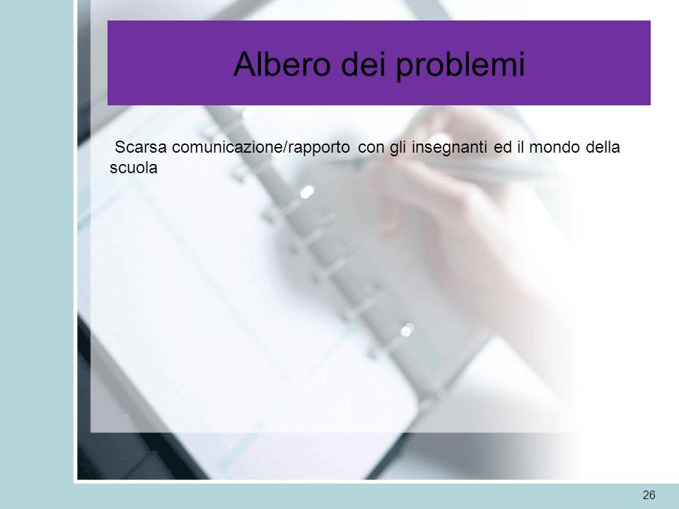 Albero dei problemi 26 Scarsa comunicazione/rapporto con gli insegnanti ed il mondo della scuola