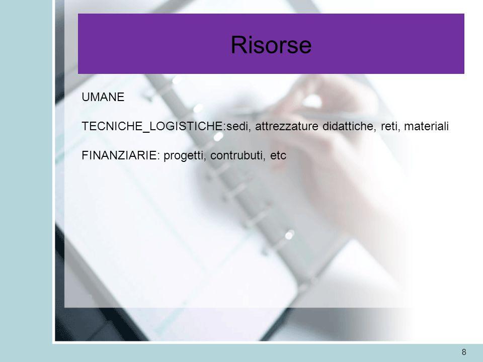 8 Risorse UMANE TECNICHE_LOGISTICHE:sedi, attrezzature didattiche, reti, materiali FINANZIARIE: progetti, contrubuti, etc