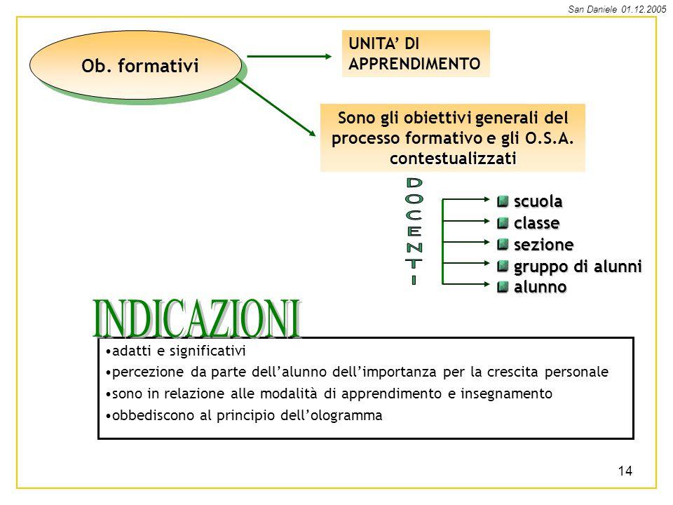 San Daniele 01.12.2005 14 Ob.