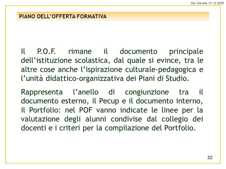 San Daniele 01.12.2005 32 PIANO DELLOFFERTA FORMATIVA Il P.O.F.