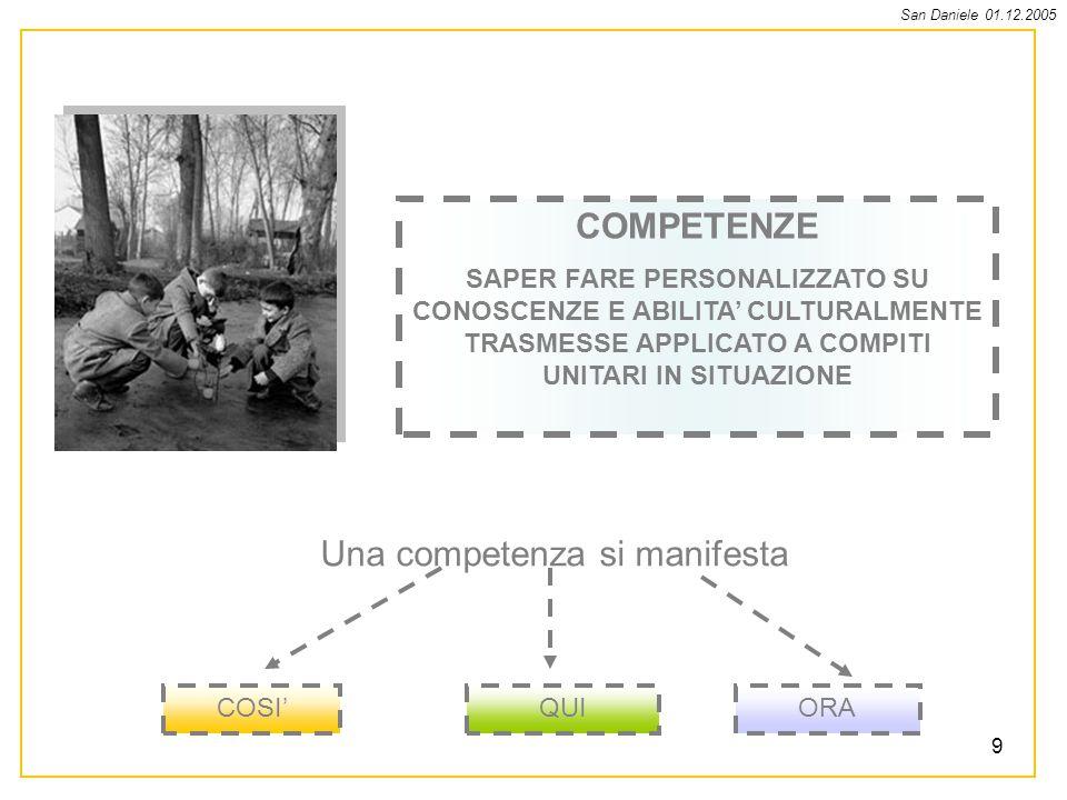 San Daniele 01.12.2005 20 DATI IDENTIFICATIVI UNITA DI APPRENDIMENTO N.