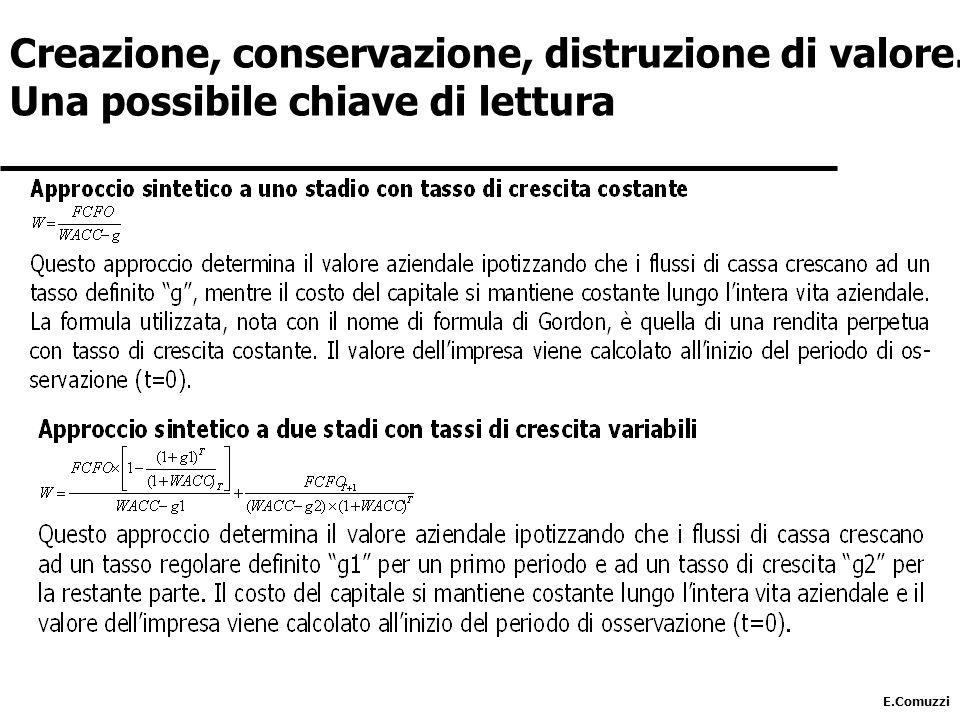 E.Comuzzi Creazione, conservazione, distruzione di valore. Una possibile chiave di lettura