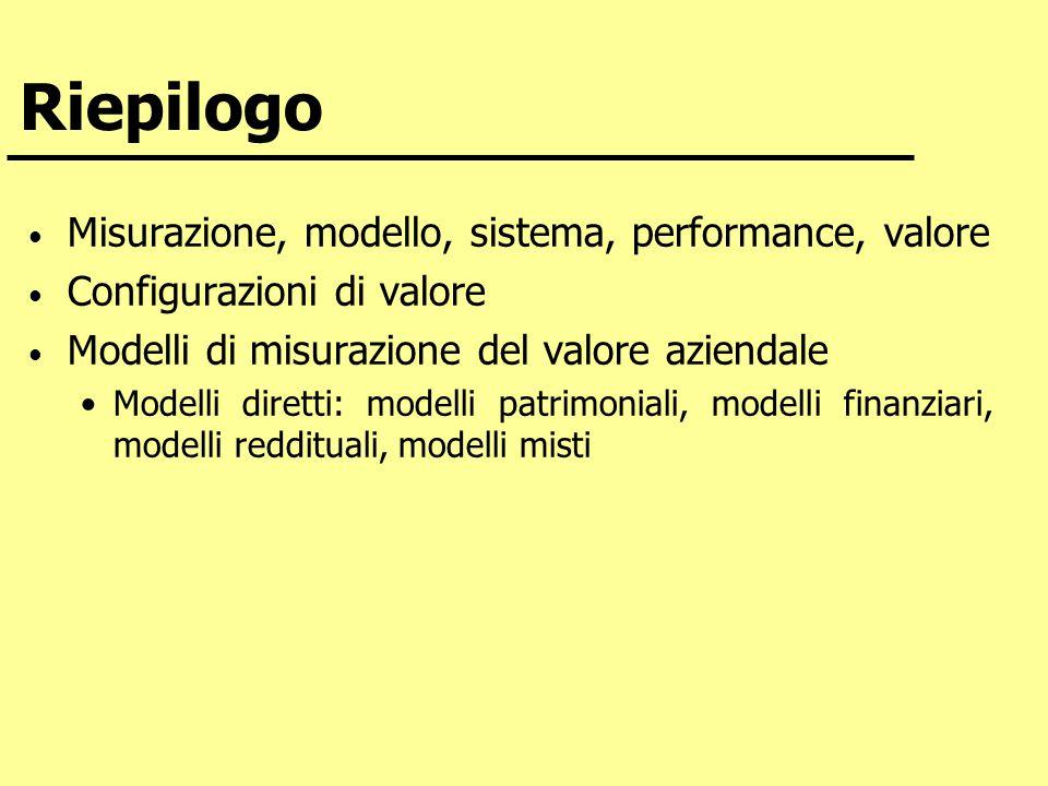 Riepilogo Misurazione, modello, sistema, performance, valore Configurazioni di valore Modelli di misurazione del valore aziendale Modelli diretti: mod