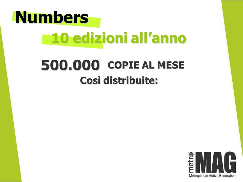 COPIE AL MESE 500.000 10 edizioni allanno Numbers Così distribuite: