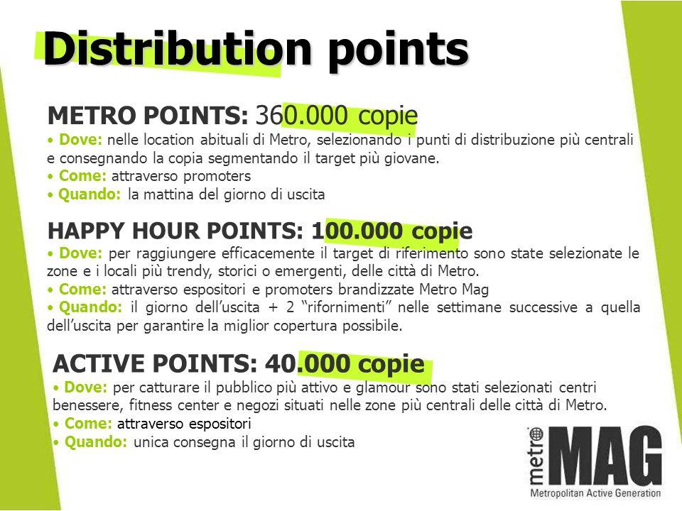 METRO POINTS: 360.000 copie Dove: nelle location abituali di Metro, selezionando i punti di distribuzione più centrali e consegnando la copia segmentando il target più giovane.