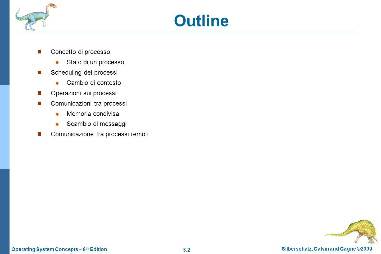 3.3 Silberschatz, Galvin and Gagne ©2009 Operating System Concepts – 8 th Edition Outline Concetto di processo Stato di un processo Scheduling dei processi Cambio di contesto Operazioni sui processi Comunicazioni tra processi Memoria condivisa Scambio di messaggi Comunicazione fra processi remoti