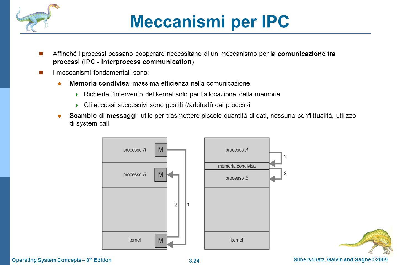 3.24 Silberschatz, Galvin and Gagne ©2009 Operating System Concepts – 8 th Edition Meccanismi per IPC Affinché i processi possano cooperare necessitan