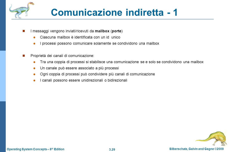 3.29 Silberschatz, Galvin and Gagne ©2009 Operating System Concepts – 8 th Edition Comunicazione indiretta - 1 I messaggi vengono inviati/ricevuti da
