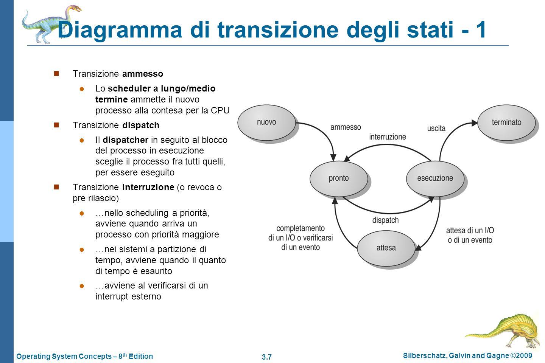 3.7 Silberschatz, Galvin and Gagne ©2009 Operating System Concepts – 8 th Edition Diagramma di transizione degli stati - 1 Transizione ammesso Lo sche