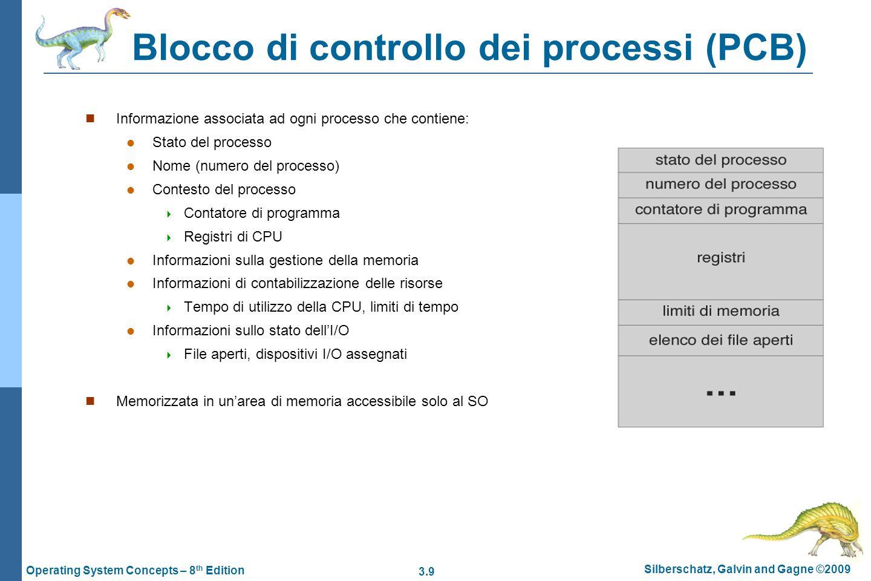 3.9 Silberschatz, Galvin and Gagne ©2009 Operating System Concepts – 8 th Edition Blocco di controllo dei processi (PCB) Informazione associata ad ogn