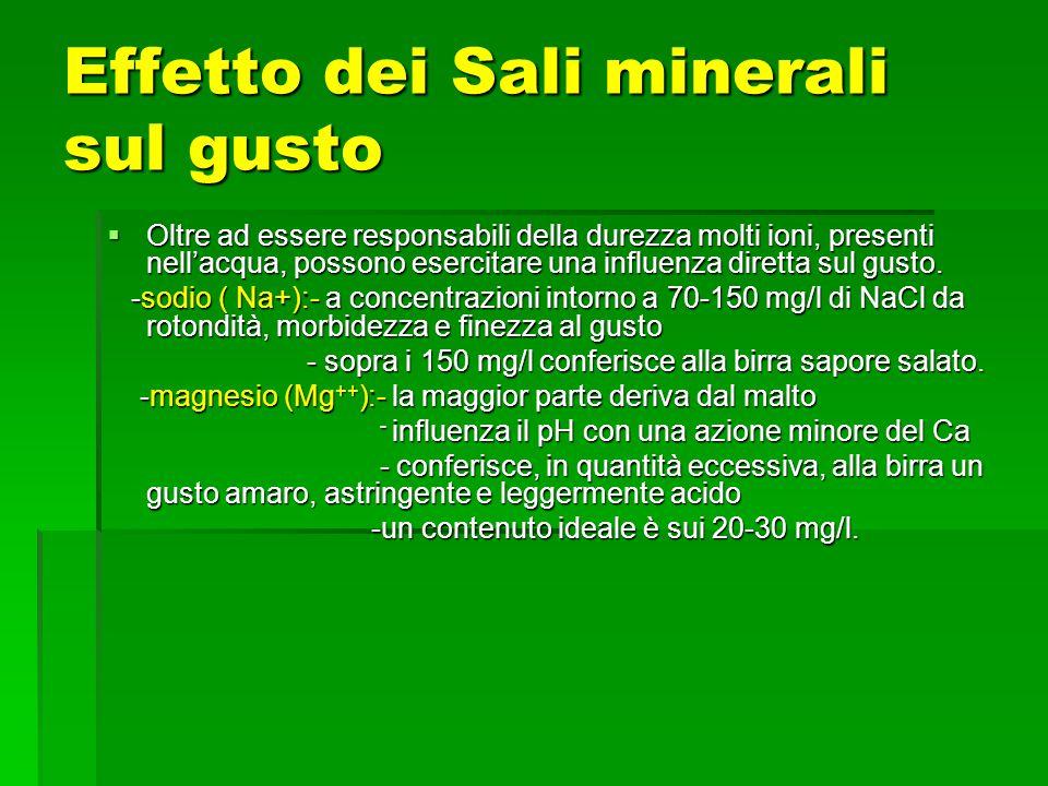 Effetto dei Sali minerali sul gusto Oltre ad essere responsabili della durezza molti ioni, presenti nellacqua, possono esercitare una influenza dirett