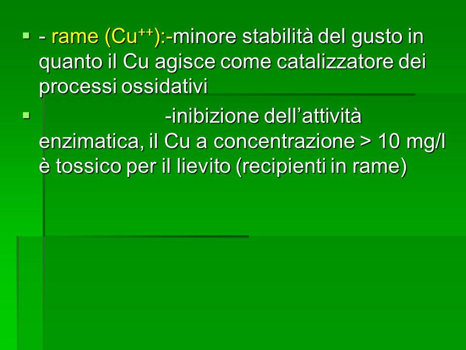 - rame (Cu ++ ):-minore stabilità del gusto in quanto il Cu agisce come catalizzatore dei processi ossidativi - rame (Cu ++ ):-minore stabilità del gu
