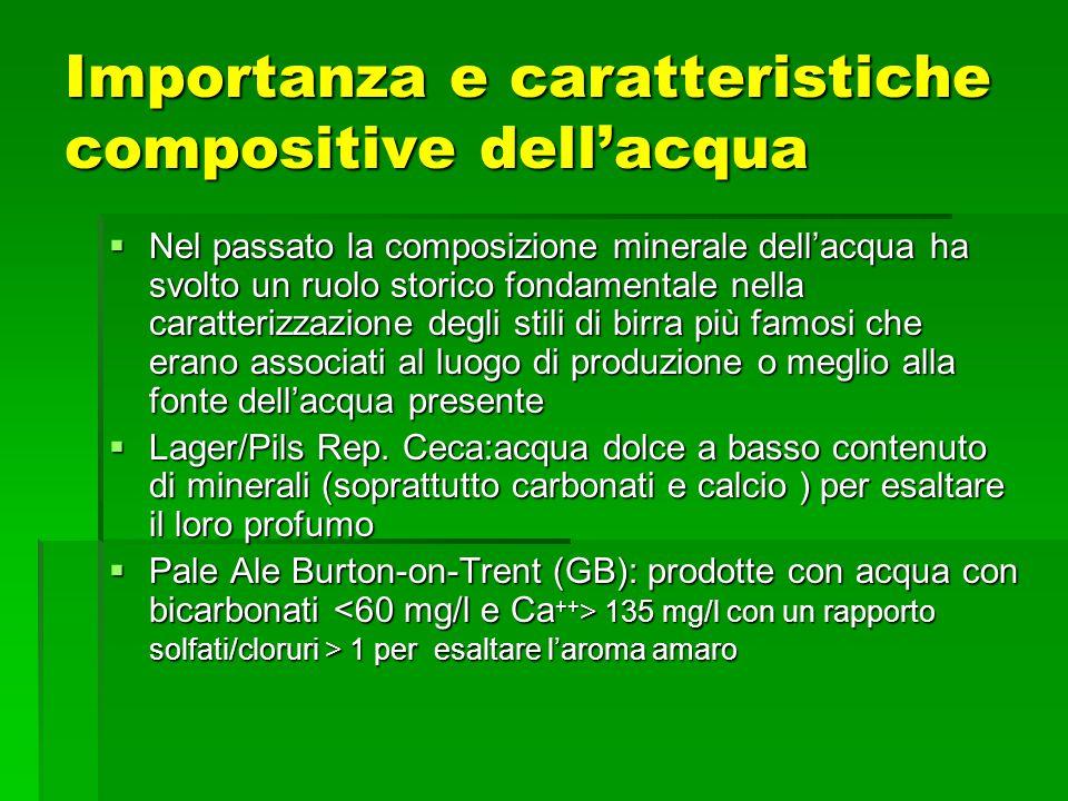 Importanza e caratteristiche compositive dellacqua Nel passato la composizione minerale dellacqua ha svolto un ruolo storico fondamentale nella caratt