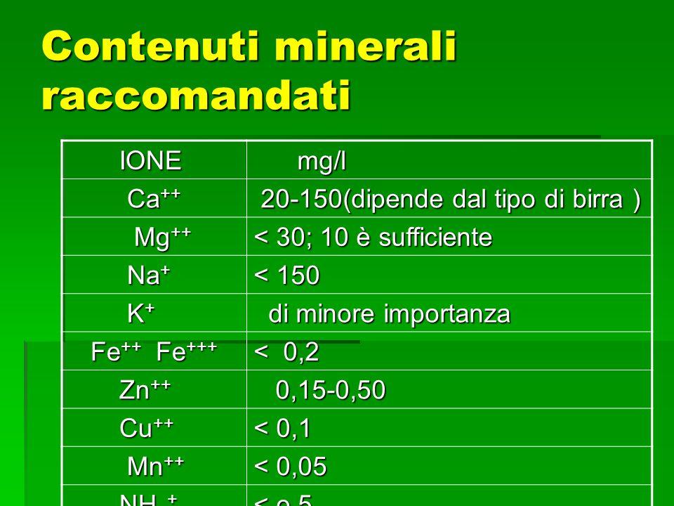 Contenuti minerali raccomandati IONE IONE mg/l mg/l Ca ++ Ca ++ 20-150(dipende dal tipo di birra ) 20-150(dipende dal tipo di birra ) Mg ++ Mg ++ < 30
