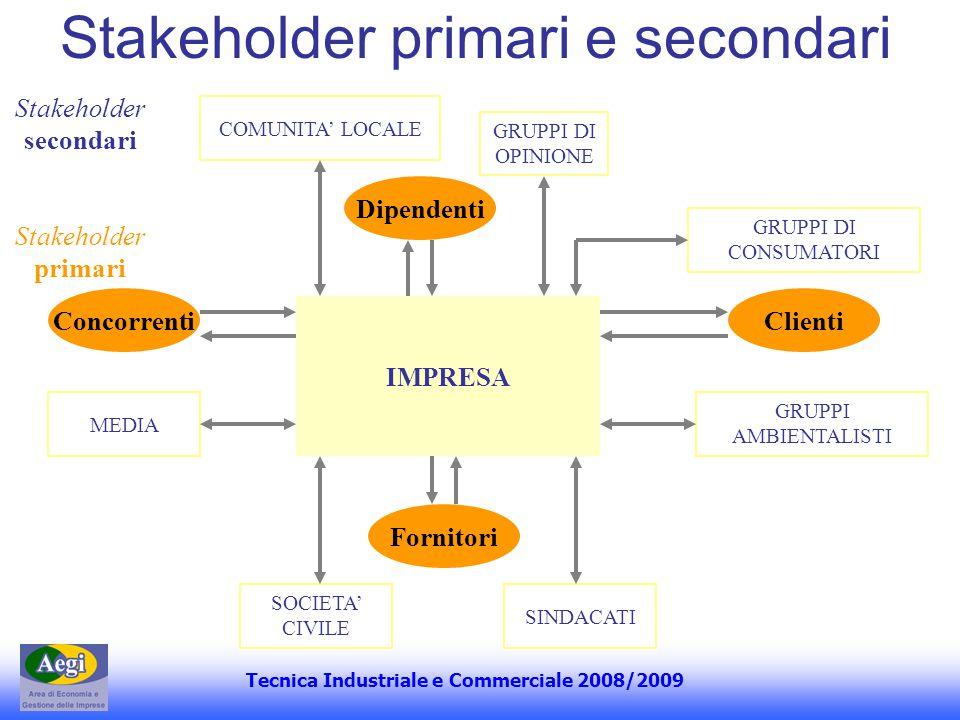 Tecnica Industriale e Commerciale 2008/2009 Stakeholder primari e secondari IMPRESA COMUNITA LOCALE Dipendenti GRUPPI DI OPINIONE GRUPPI DI CONSUMATOR