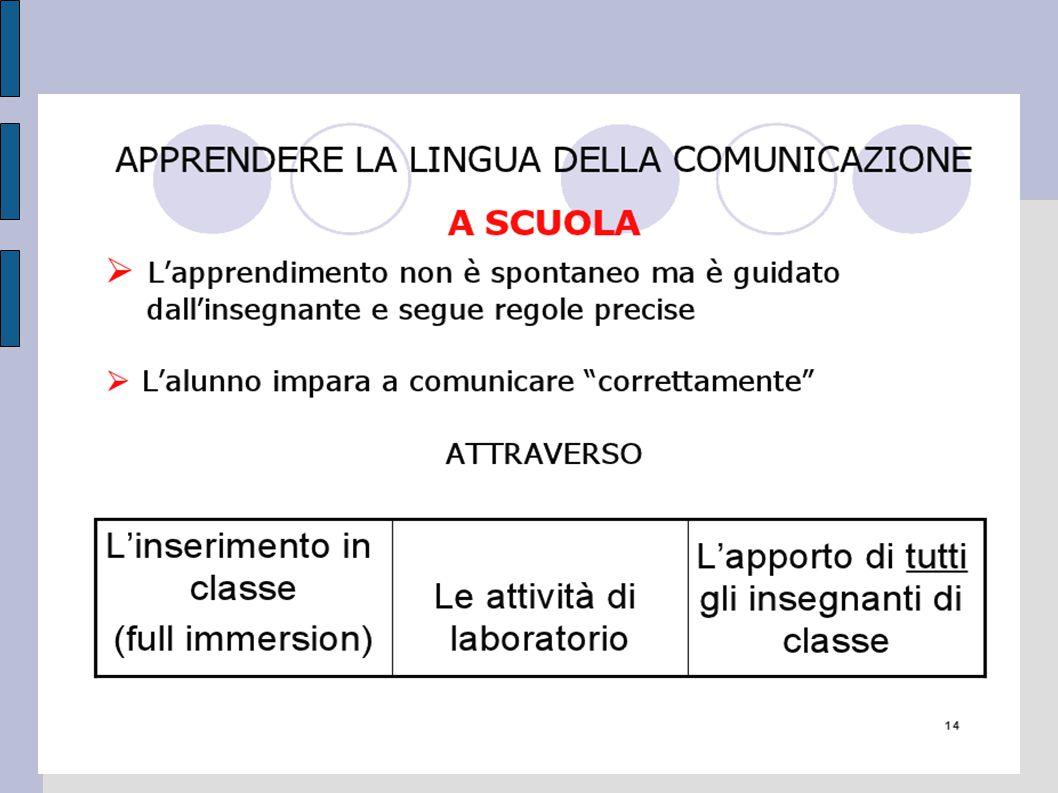DIDATTICA DELLA L2 DELLA COMUNICAZIONE TIPOLOGIA DELL'ALUNNO ISCRITTO ALUNNO CHE NON HA MAI IMPARATO A LEGGERE E A SCRIVERE NELLA L1 (Lingua madre) si