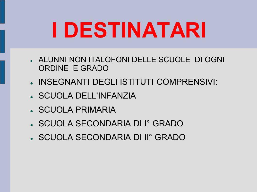 ITALIANO LINGUA SECONDA L'italiano L2 secondo il QCER Le certificazioni ufficiali attestanti il livello di conoscenza dell'italiano L2 secondo i crite