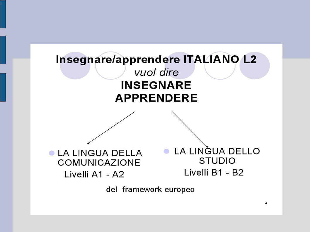 L2 ovvero ITALIANO SECONDA LINGUA PER L'ALUNNO NON ITALOFONO L1/LINGUA MATERNA: è la lingua madre che viene parlata in famiglia e che viene appresa pe