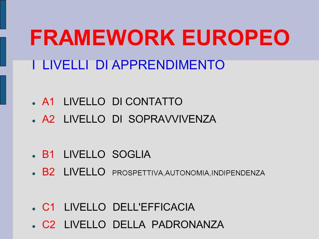 QCER Il Common European Framework of Reference anziché fare riferimento alle quattro abilità tradizionali (listening,writing,reading,speaking) introdu