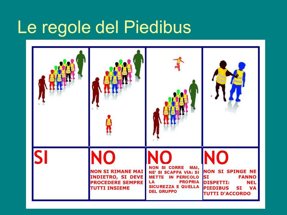 Le regole del Piedibus NON SI CORRE MAI, NE SI SCAPPA VIA: SI METTE IN PERICOLO LA PROPRIA SICUREZZA E QUELLA DEL GRUPPO