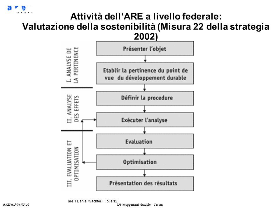 ARE/AD/09.03.06Développement durable - Tessin Attività dellARE a livello federale: Valutazione della sostenibilità (Misura 22 della strategia 2002) are I Daniel Wachter I Folie 12