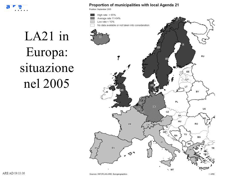ARE/AD/09.03.06Développement durable - Tessin LA21 in Europa: situazione nel 2005
