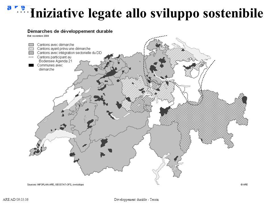 ARE/AD/09.03.06Développement durable - Tessin Iniziative legate allo sviluppo sostenibile