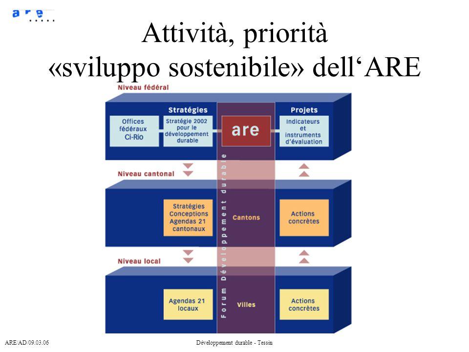 ARE/AD/09.03.06Développement durable - Tessin Attività, priorità «sviluppo sostenibile» dellARE