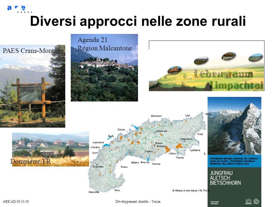 ARE/AD/09.03.06Développement durable - Tessin Diversi approcci nelle zone rurali PAES Crans-Montana Agenda 21 Région Malcantone Dompierre/FR