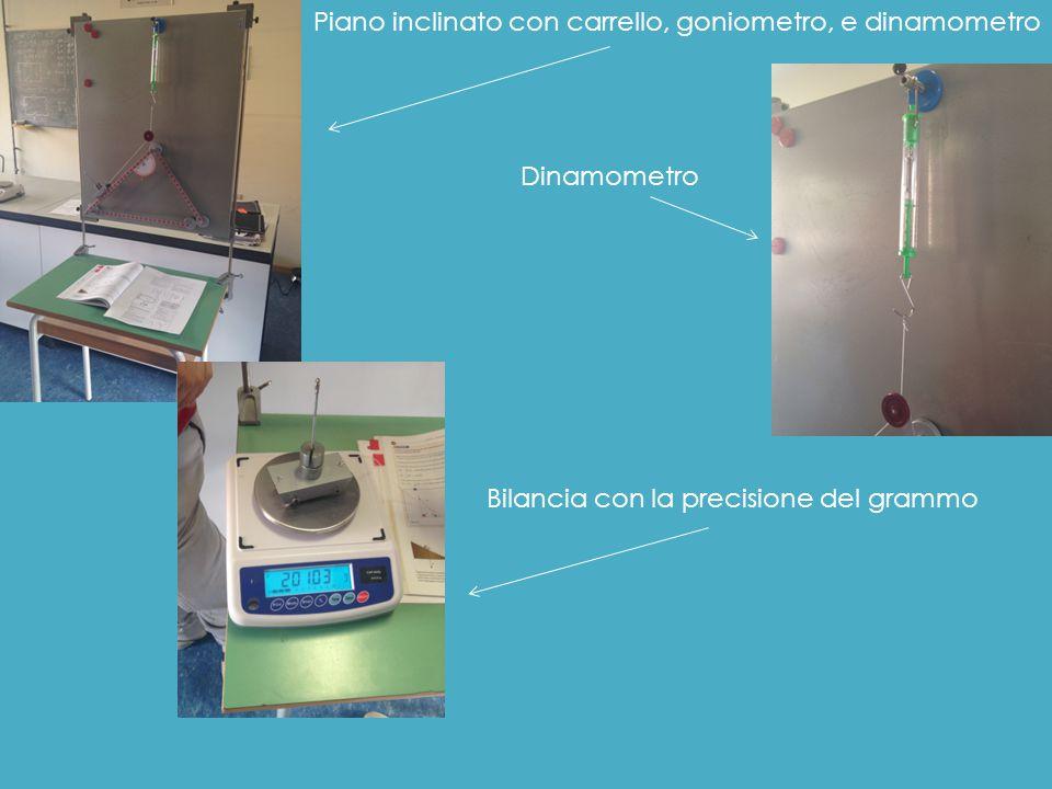 Piano inclinato con carrello, goniometro, e dinamometro Dinamometro Bilancia con la precisione del grammo