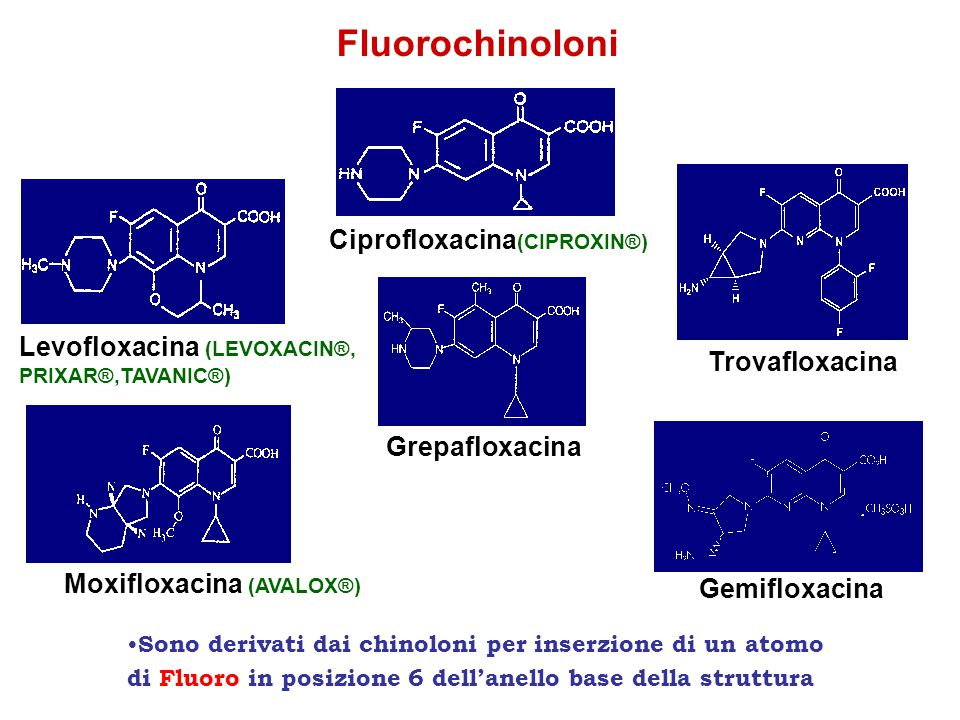 Ciprofloxacina (CIPROXIN®) Fluorochinoloni Levofloxacina (LEVOXACIN®, PRIXAR®,TAVANIC®) Grepafloxacina Trovafloxacina Moxifloxacina (AVALOX®) Gemiflox