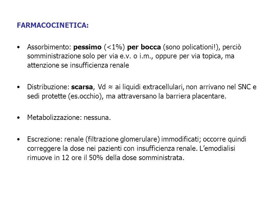 FARMACOCINETICA: Assorbimento: pessimo (<1%) per bocca (sono policationi!), perciò somministrazione solo per via e.v. o i.m., oppure per via topica, m