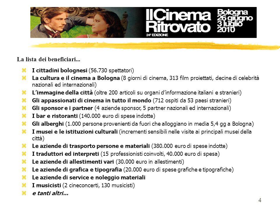 4 La lista dei beneficiari... zI cittadini bolognesi (56.730 spettatori) zLa cultura e il cinema a Bologna (8 giorni di cinema, 313 film proiettati, d