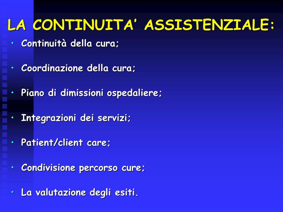LA CONTINUITA ASSISTENZIALE: Continuità della cura;Continuità della cura; Coordinazione della cura;Coordinazione della cura; Piano di dimissioni ospedaliere;Piano di dimissioni ospedaliere; Integrazioni dei servizi;Integrazioni dei servizi; Patient/client care;Patient/client care; Condivisione percorso cure;Condivisione percorso cure; La valutazione degli esiti.La valutazione degli esiti.