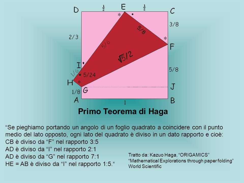 Primo Teorema di Haga Se pieghiamo portando un angolo di un foglio quadrato a coincidere con il punto medio del lato opposto, ogni lato del quadrato è