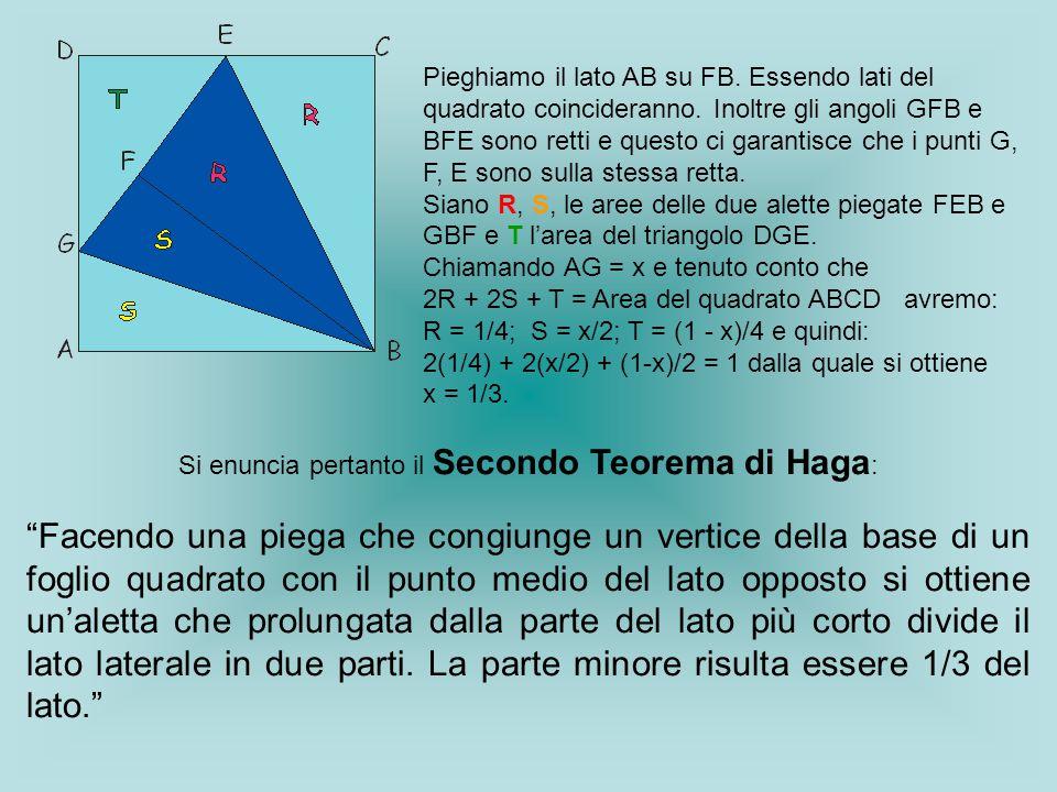 Pieghiamo il lato AB su FB. Essendo lati del quadrato coincideranno. Inoltre gli angoli GFB e BFE sono retti e questo ci garantisce che i punti G, F,