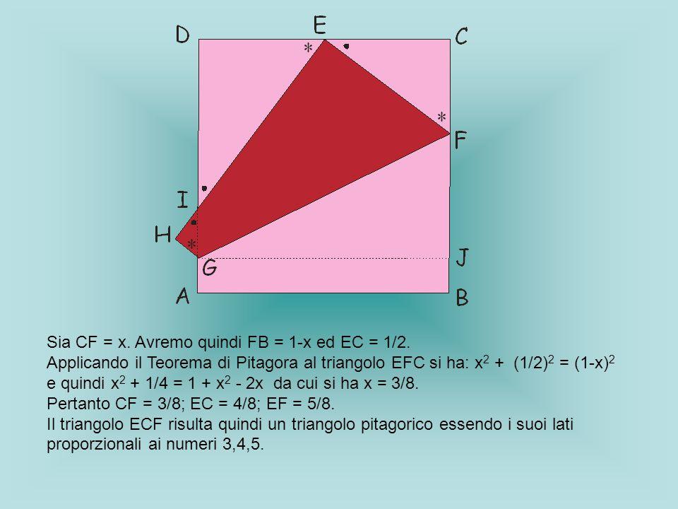 Sia CF = x. Avremo quindi FB = 1-x ed EC = 1/2. Applicando il Teorema di Pitagora al triangolo EFC si ha: x 2 + (1/2) 2 = (1-x) 2 e quindi x 2 + 1/4 =