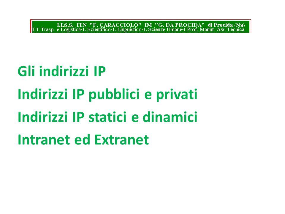 Gli indirizzi IP Indirizzi IP pubblici e privati Indirizzi IP statici e dinamici Intranet ed Extranet